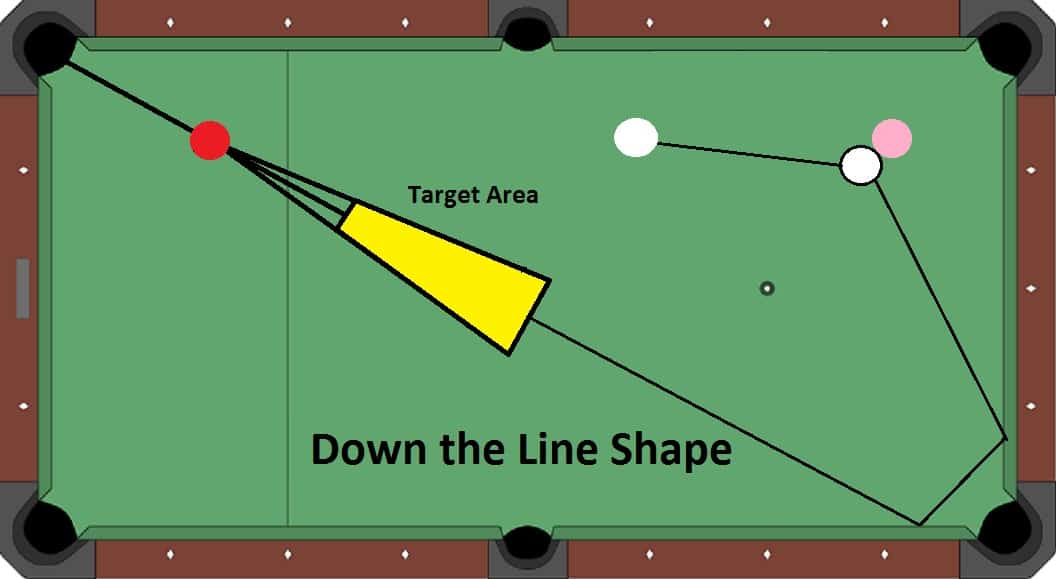 down the line position